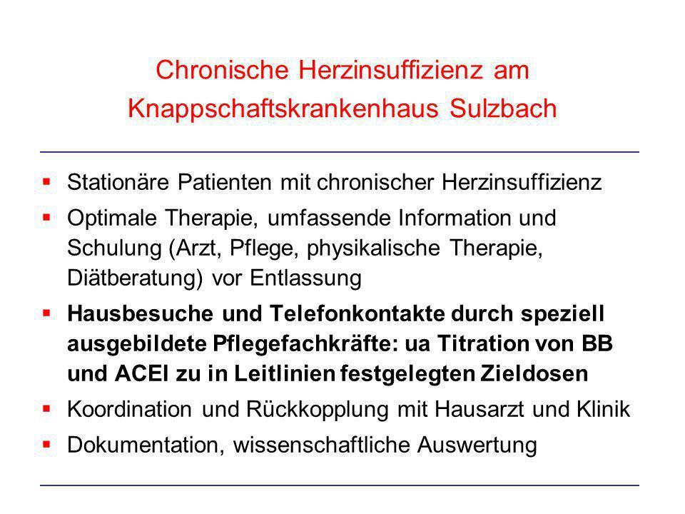 Chronische Herzinsuffizienz am Knappschaftskrankenhaus Sulzbach Stationäre Patienten mit chronischer Herzinsuffizienz Optimale Therapie, umfassende In