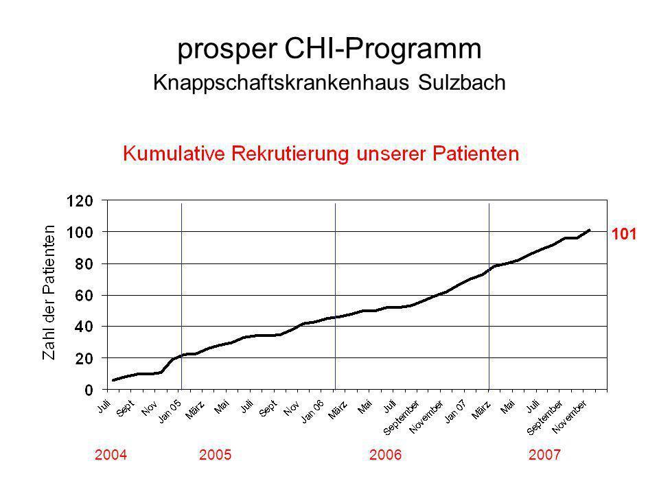 200420062005 prosper CHI-Programm Knappschaftskrankenhaus Sulzbach 101 2007
