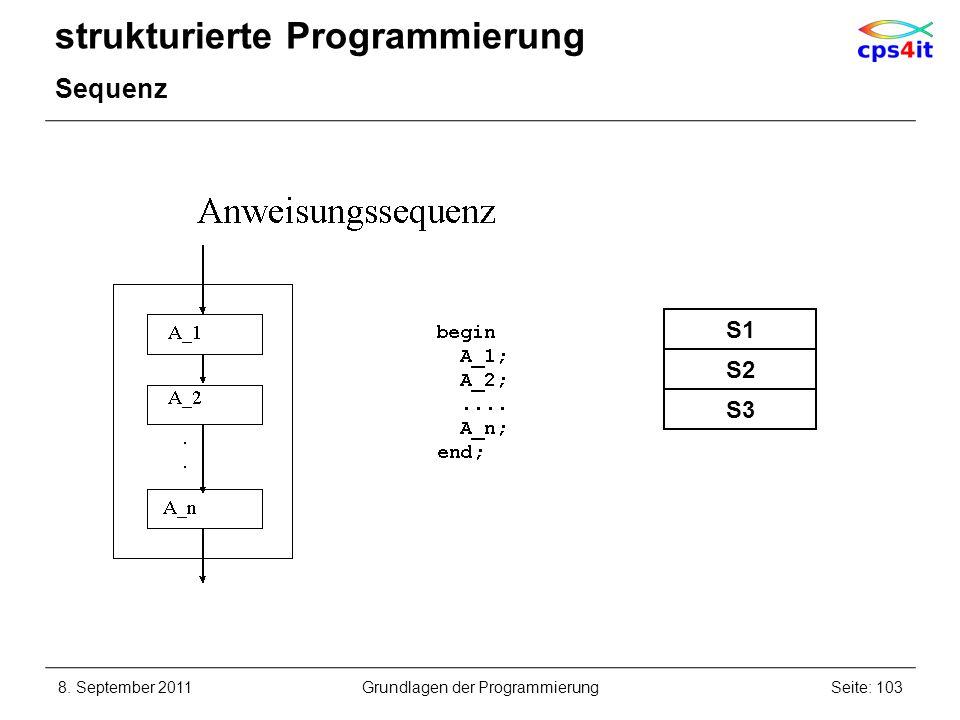 strukturierte Programmierung Sequenz 8. September 2011Seite: 103Grundlagen der Programmierung S1 S2 S3