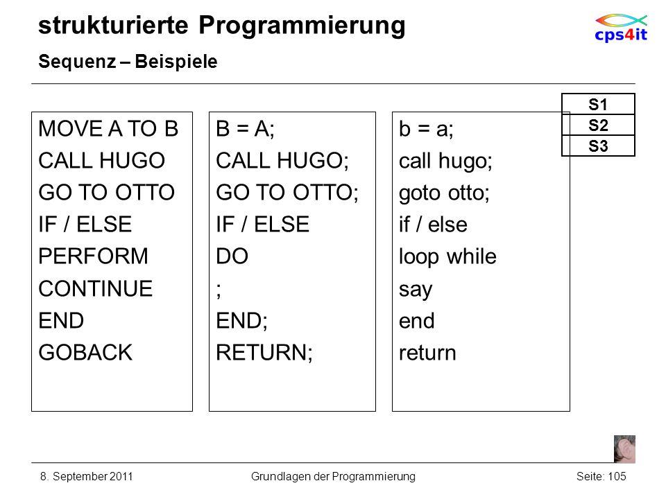 strukturierte Programmierung Sequenz – Beispiele 8. September 2011Seite: 105Grundlagen der Programmierung MOVE A TO B CALL HUGO GO TO OTTO IF / ELSE P