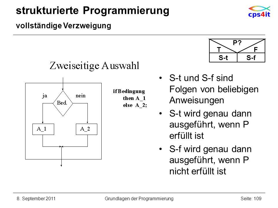 strukturierte Programmierung vollständige Verzweigung 8. September 2011Seite: 109Grundlagen der Programmierung S-t und S-f sind Folgen von beliebigen