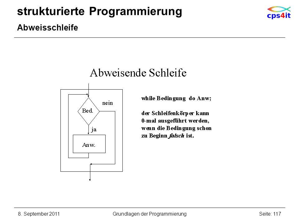 strukturierte Programmierung Abweisschleife 8. September 2011Seite: 117Grundlagen der Programmierung