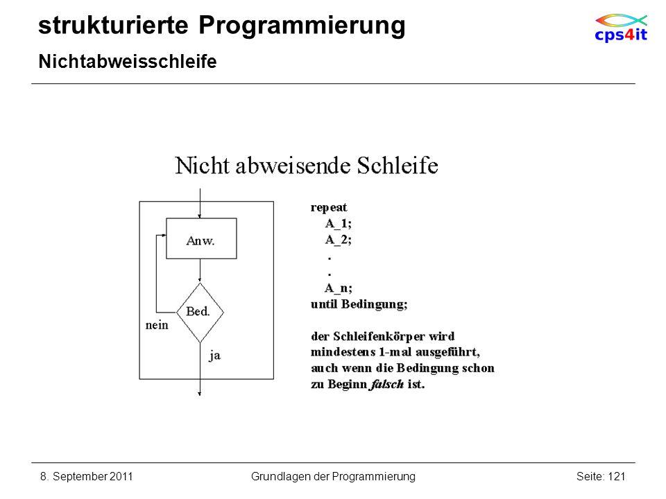strukturierte Programmierung Nichtabweisschleife 8. September 2011Seite: 121Grundlagen der Programmierung