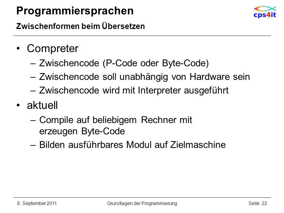 Programmiersprachen Zwischenformen beim Übersetzen Compreter –Zwischencode (P-Code oder Byte-Code) –Zwischencode soll unabhängig von Hardware sein –Zw