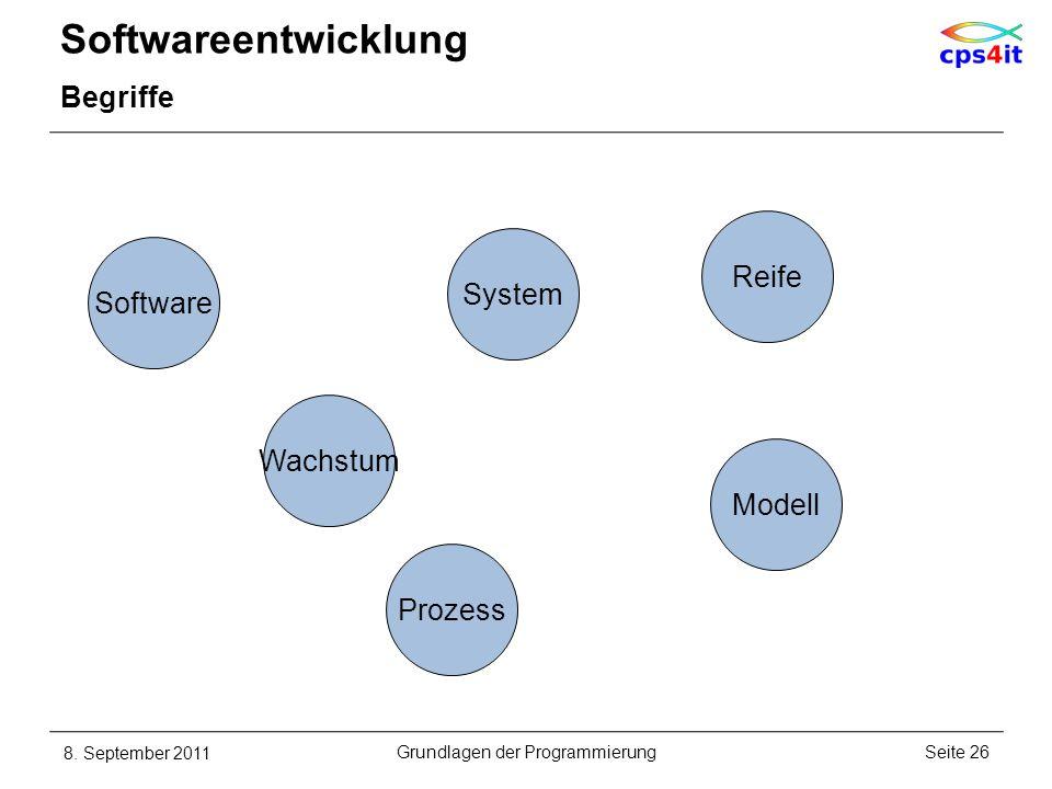 Softwareentwicklung Begriffe 8. September 2011Seite 26Grundlagen der Programmierung Prozess Modell Reife Software System Wachstum