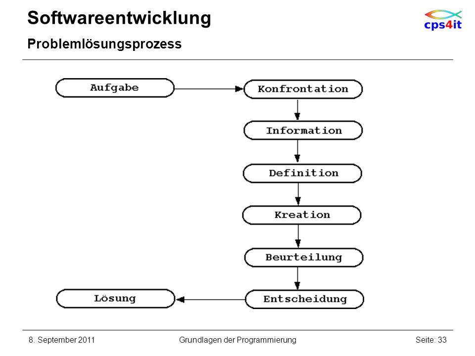Softwareentwicklung Problemlösungsprozess 8. September 2011Seite: 33Grundlagen der Programmierung