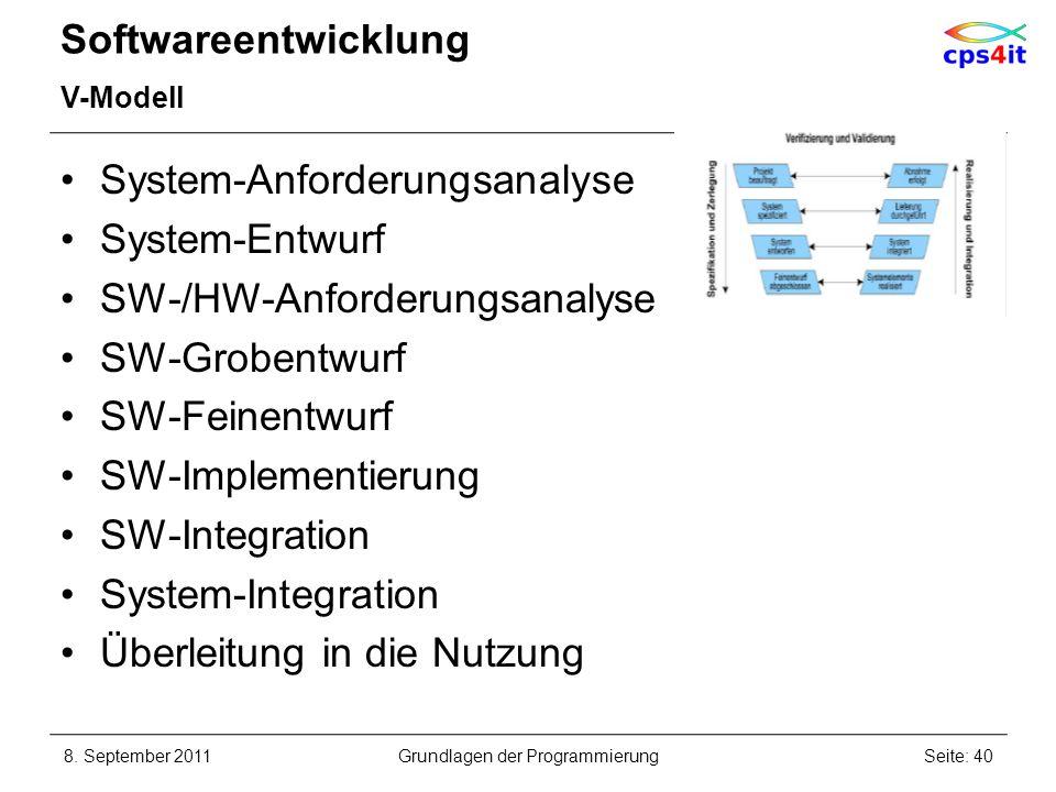Softwareentwicklung V-Modell System-Anforderungsanalyse System-Entwurf SW-/HW-Anforderungsanalyse SW-Grobentwurf SW-Feinentwurf SW-Implementierung SW-