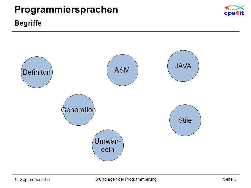 Programmiersprachen Begriffe 8. September 2011Seite 6Grundlagen der Programmierung Umwan- deln Stile JAVA Definiton ASM Generation