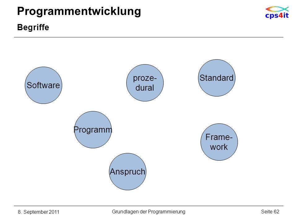 Programmentwicklung Begriffe 8. September 2011Seite 62Grundlagen der Programmierung Anspruch Frame- work Standard Software proze- dural Programm