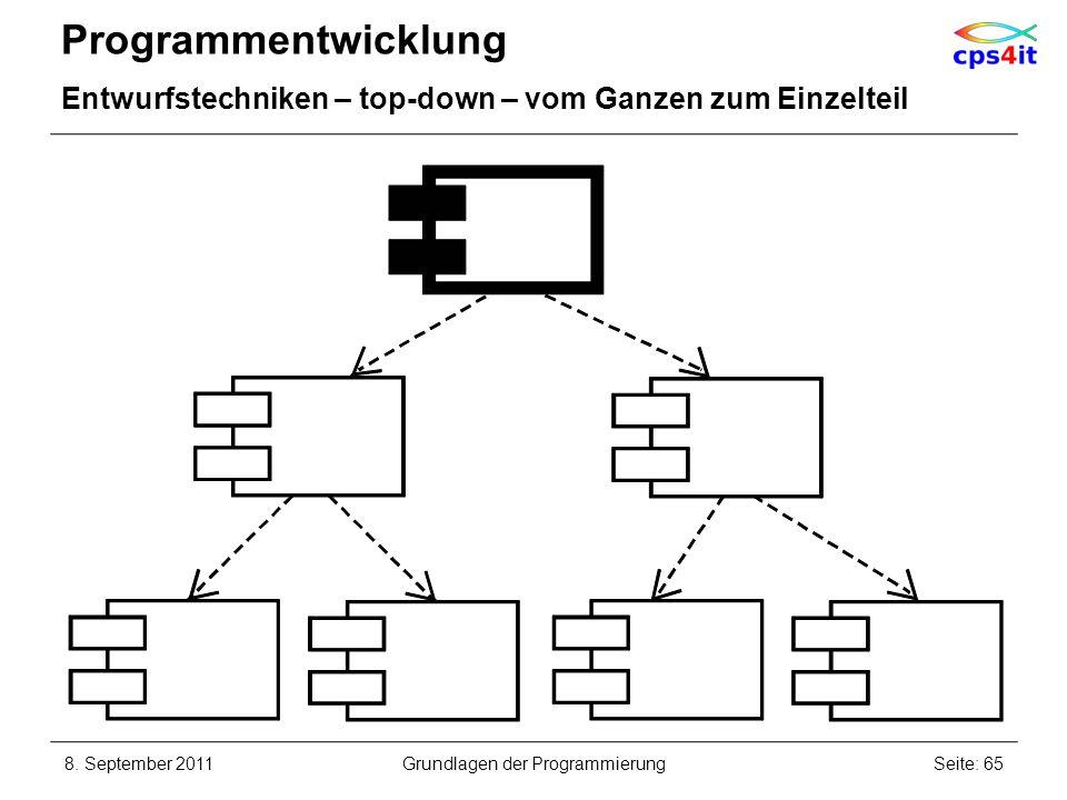 Programmentwicklung Entwurfstechniken – top-down – vom Ganzen zum Einzelteil 8. September 2011Seite: 65Grundlagen der Programmierung