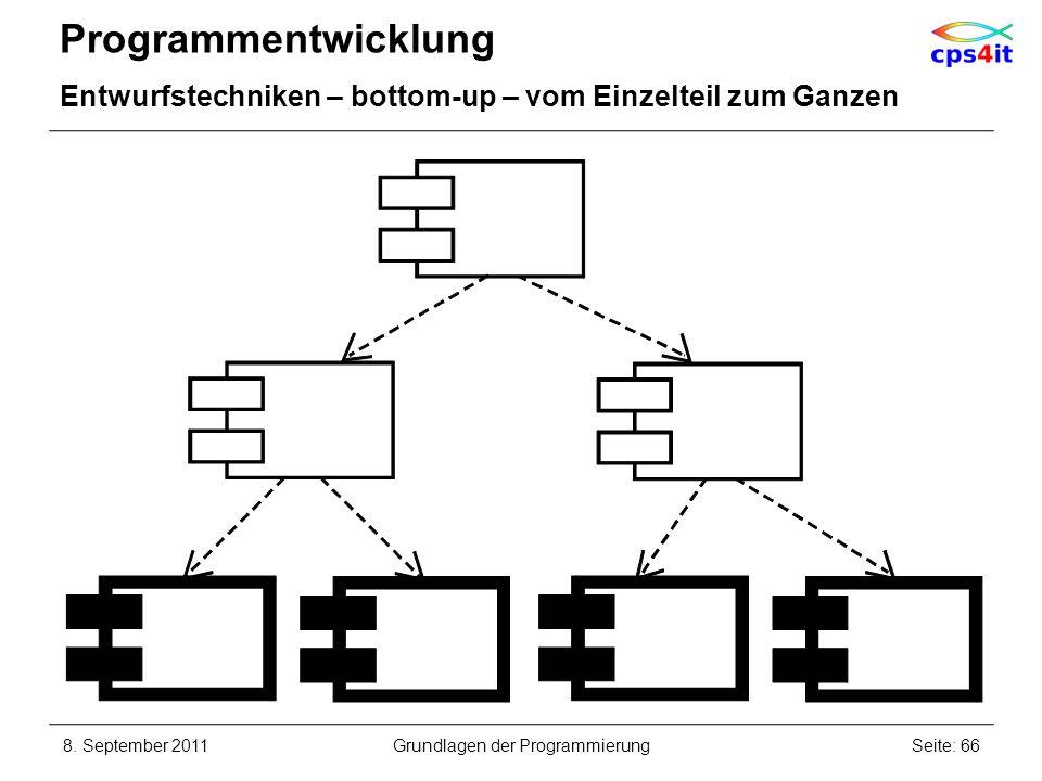 Programmentwicklung Entwurfstechniken – bottom-up – vom Einzelteil zum Ganzen 8. September 2011Seite: 66Grundlagen der Programmierung