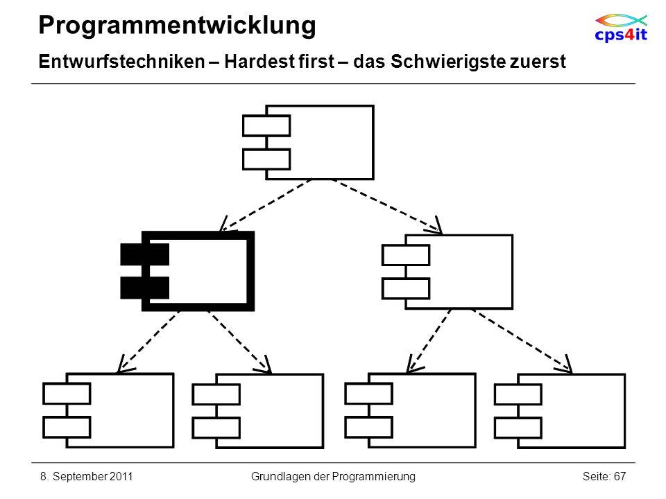 Programmentwicklung Entwurfstechniken – Hardest first – das Schwierigste zuerst 8. September 2011Seite: 67Grundlagen der Programmierung