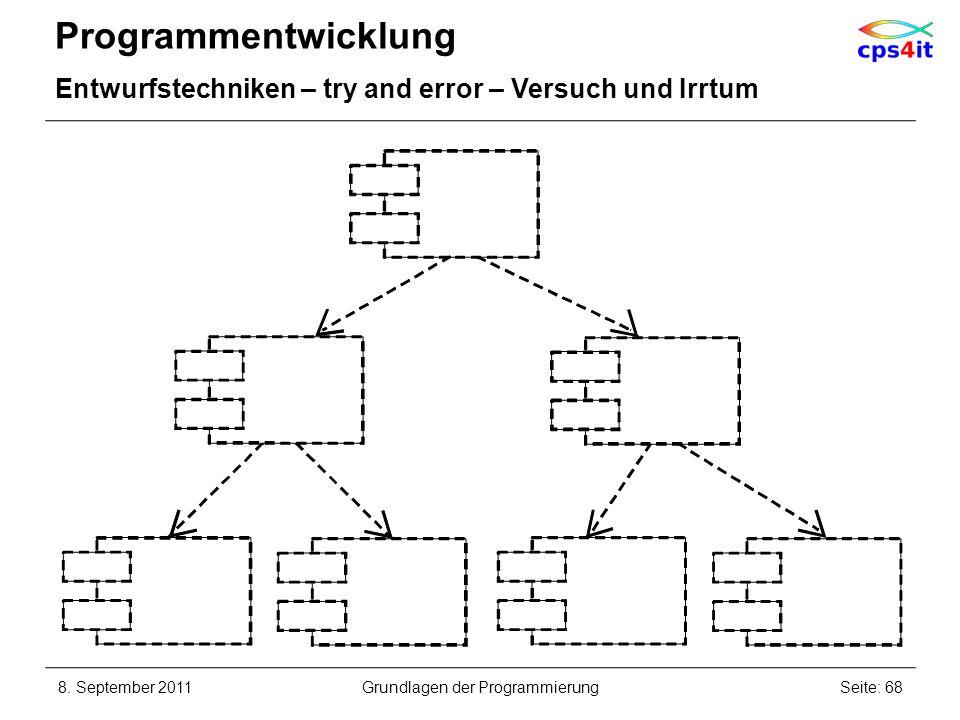 Programmentwicklung Entwurfstechniken – try and error – Versuch und Irrtum 8. September 2011Seite: 68Grundlagen der Programmierung