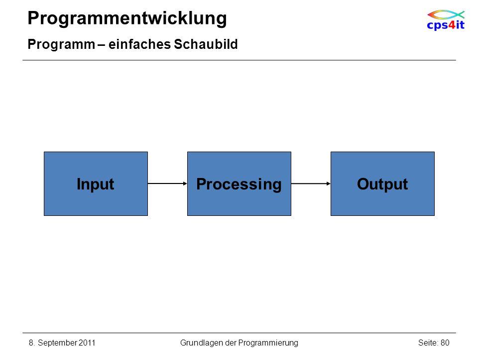 Programmentwicklung Programm – einfaches Schaubild 8. September 2011Seite: 80Grundlagen der Programmierung InputProcessingOutput