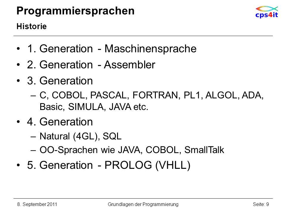 Programmiersprachen Historie 1. Generation - Maschinensprache 2. Generation - Assembler 3. Generation –C, COBOL, PASCAL, FORTRAN, PL1, ALGOL, ADA, Bas