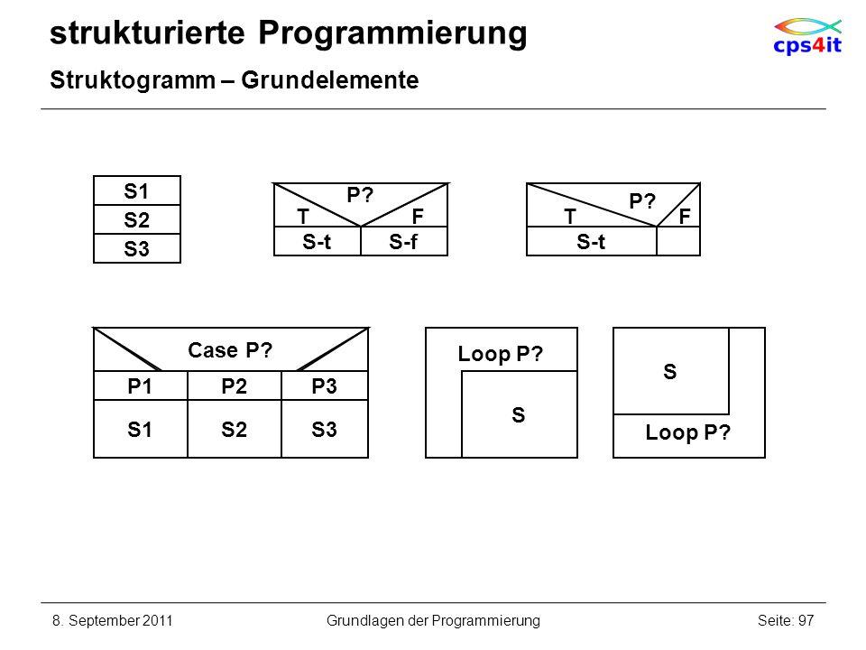 strukturierte Programmierung Struktogramm – Grundelemente 8. September 2011Seite: 97Grundlagen der Programmierung S1 S2 S3 TF P? S-tS-f TF P? S-t Case