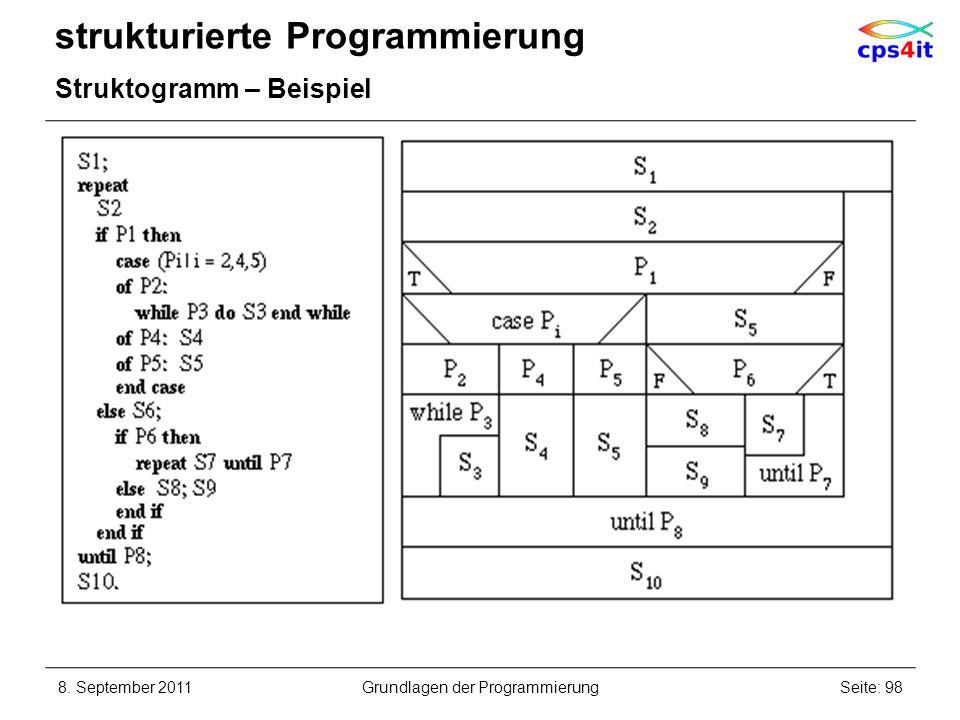 strukturierte Programmierung Struktogramm – Beispiel 8. September 2011Seite: 98Grundlagen der Programmierung