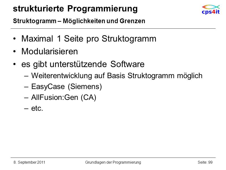 strukturierte Programmierung Struktogramm – Möglichkeiten und Grenzen Maximal 1 Seite pro Struktogramm Modularisieren es gibt unterstützende Software