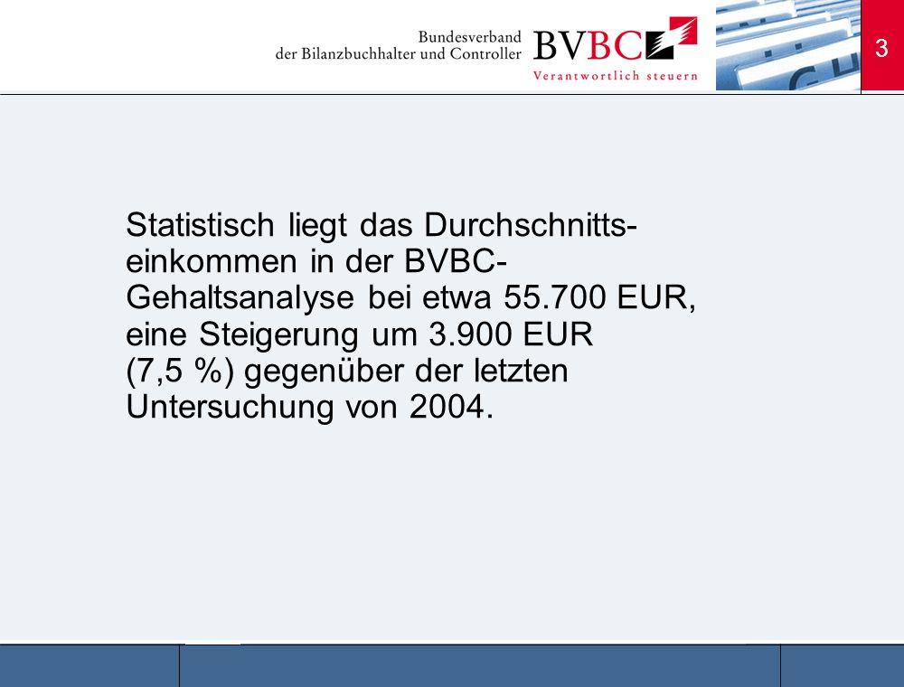3 Statistisch liegt das Durchschnitts- einkommen in der BVBC- Gehaltsanalyse bei etwa 55.700 EUR, eine Steigerung um 3.900 EUR (7,5 %) gegenüber der l
