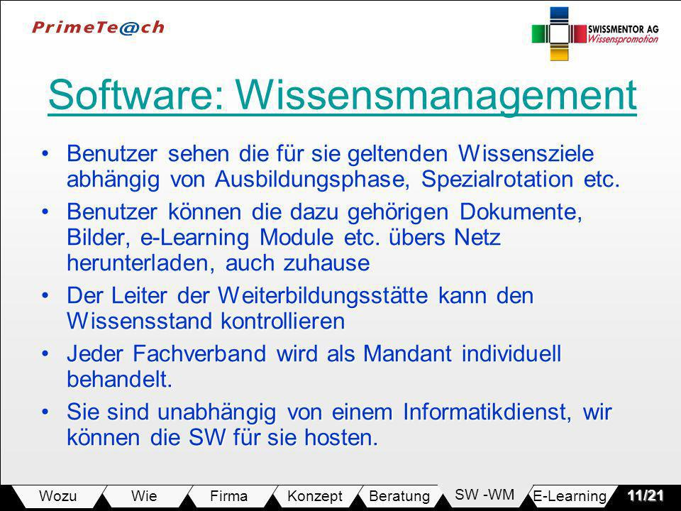 E-LearningSW -WMBeratungKonzeptFirmaWie Wozu11/21 Software: Wissensmanagement Software: Wissensmanagement Benutzer sehen die für sie geltenden Wissens