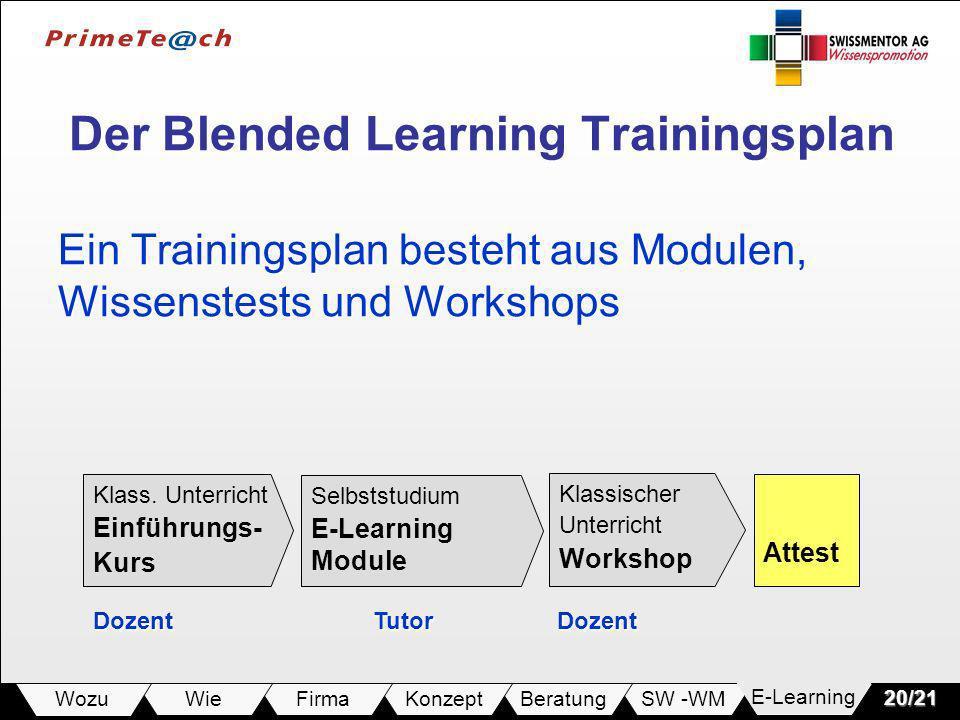 SW -WMBeratungKonzeptFirmaWie Wozu20/21 Der Blended Learning Trainingsplan Ein Trainingsplan besteht aus Modulen, Wissenstests und Workshops Attest Kl