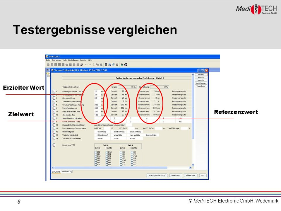© MediTECH Electronic GmbH, Wedemark Testergebnisse vergleichen 8 Erzielter Wert Zielwert Referzenzwert