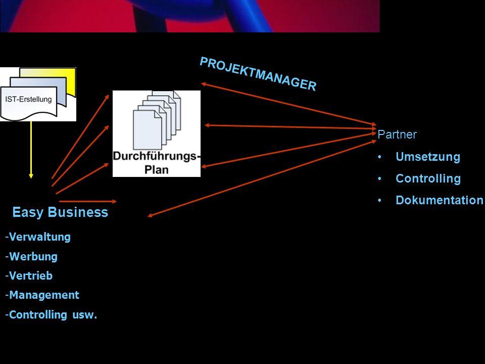 RIEHLE3 AUFTRAG PSR Prüft Anforderung Arbeits Kapazitäten und Umsetzung Im SMR Online Arbeitsportal werden alle Aufträge mit den entsprechenden Dokumentation zur Bearbeitung freigestellt Info Mail an die alle Zugangsbefugte Ein neues Projekt ist Online.