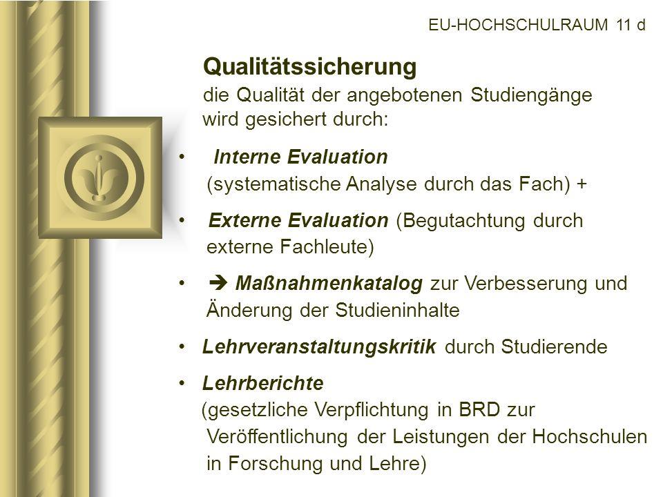 EU-HOCHSCHULRAUM 11 d Qualitätssicherung die Qualität der angebotenen Studiengänge wird gesichert durch: Interne Evaluation (systematische Analyse dur