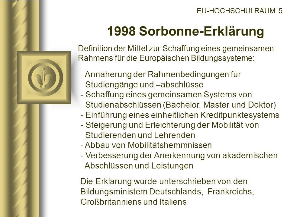 EU-HOCHSCHULRAUM 5 1998 Sorbonne-Erklärung Definition der Mittel zur Schaffung eines gemeinsamen Rahmens für die Europäischen Bildungssysteme: - Annäh