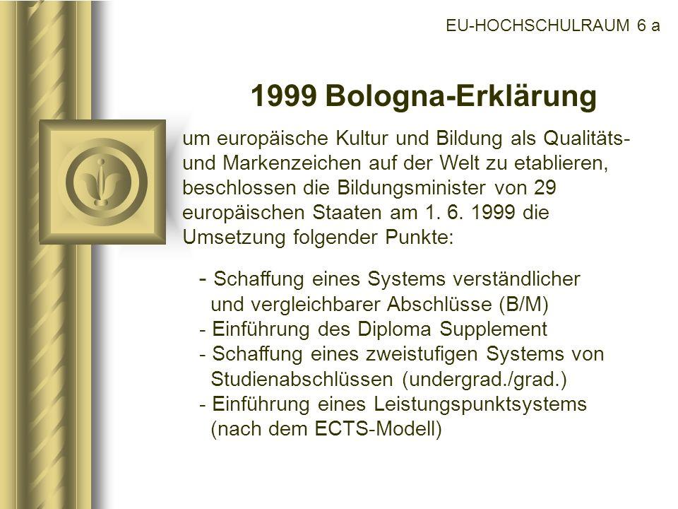 EU-HOCHSCHULRAUM 6 a 1999 Bologna-Erklärung um europäische Kultur und Bildung als Qualitäts- und Markenzeichen auf der Welt zu etablieren, beschlossen