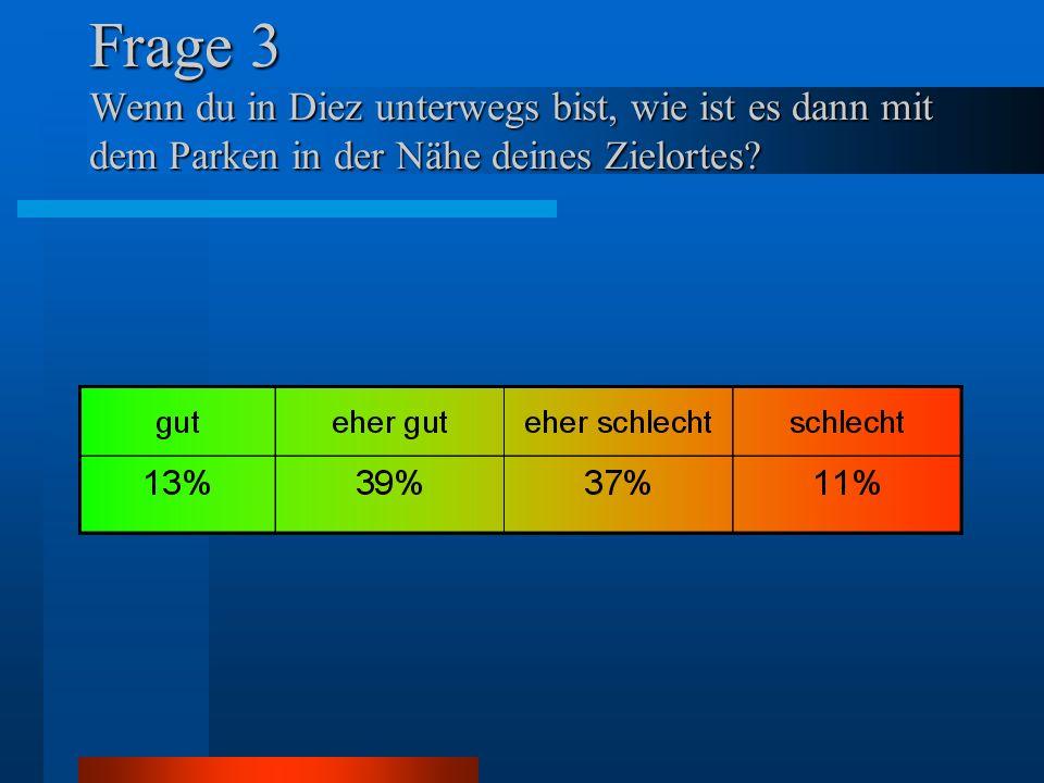 Frage 3 Wenn du in Diez unterwegs bist, wie ist es dann mit dem Parken in der Nähe deines Zielortes