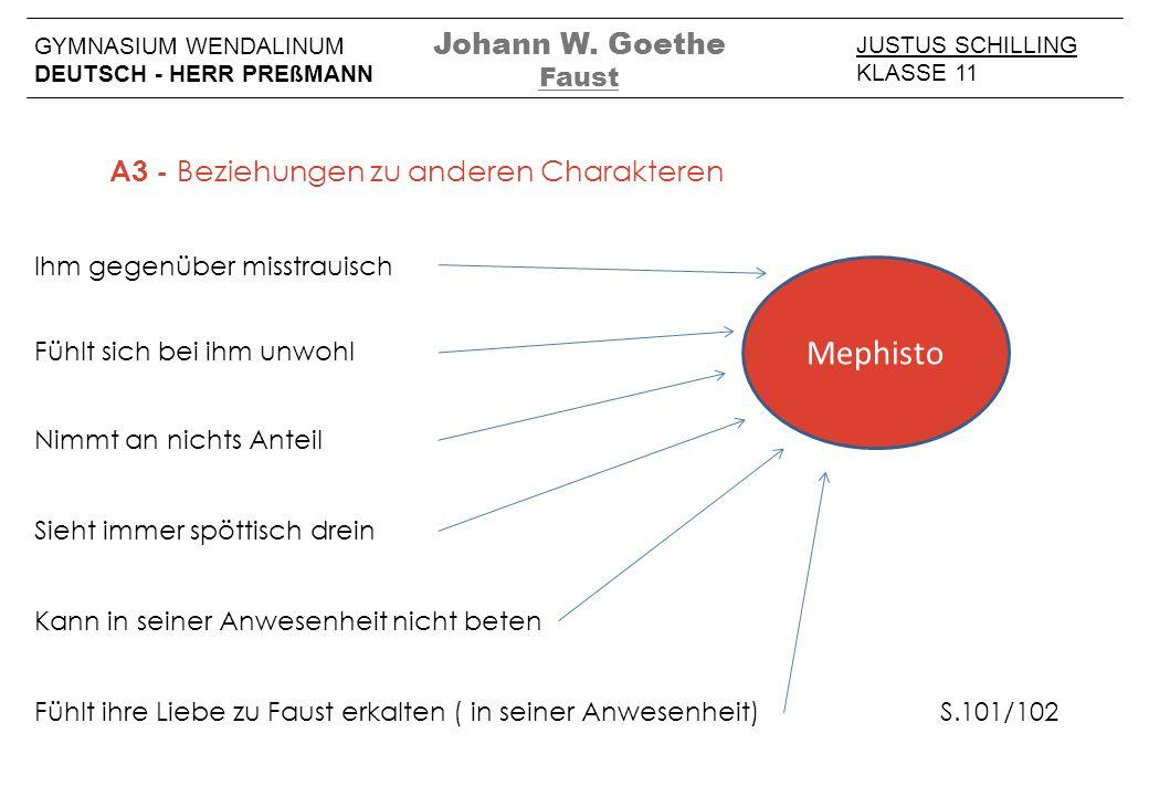 JUSTUS SCHILLING KLASSE 11 GYMNASIUM WENDALINUM DEUTSCH - HERR PREßMANN Johann W. Goethe Faust A3 - Beziehungen zu anderen Charakteren Ihm gegenüber m