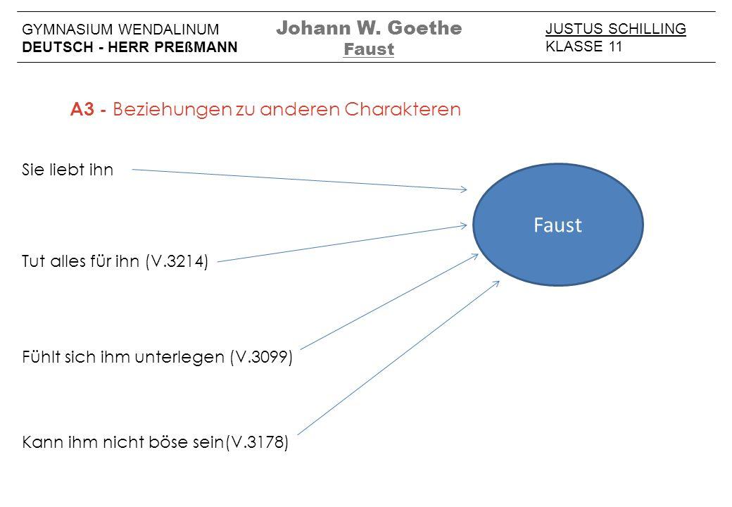 JUSTUS SCHILLING KLASSE 11 GYMNASIUM WENDALINUM DEUTSCH - HERR PREßMANN Johann W. Goethe Faust A3 - Beziehungen zu anderen Charakteren Sie liebt ihn F