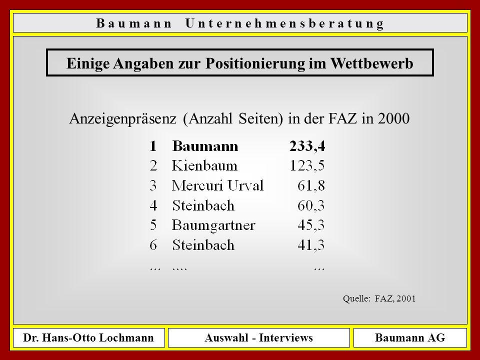 Dr. Hans-Otto LochmannAuswahl - InterviewsBaumann AG 14 B a u m a n n U n t e r n e h m e n s b e r a t u n g Einige Angaben zur Positionierung im Wet