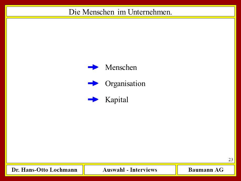 Dr. Hans-Otto LochmannAuswahl - InterviewsBaumann AG 23 Die Menschen im Unternehmen. Menschen Organisation Kapital