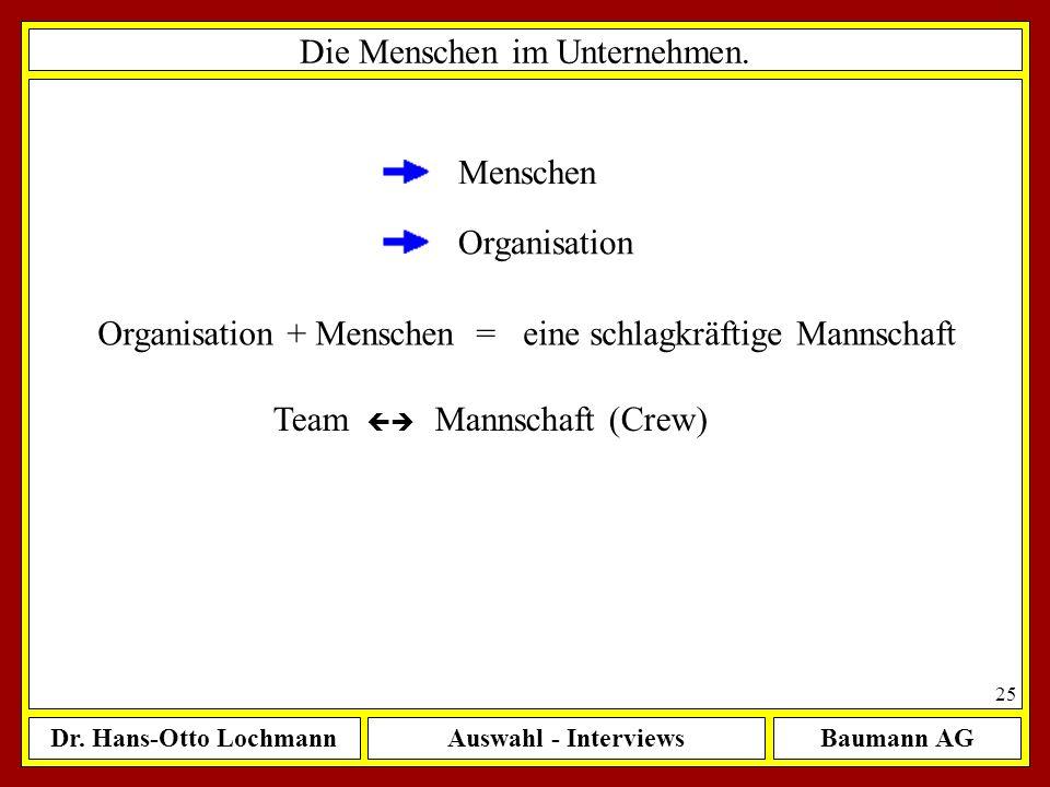 Dr. Hans-Otto LochmannAuswahl - InterviewsBaumann AG 25 Die Menschen im Unternehmen. Menschen Organisation Organisation + Menschen =eine schlagkräftig