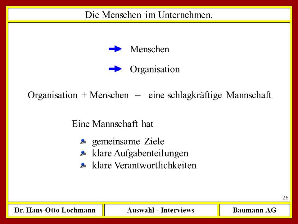 Dr. Hans-Otto LochmannAuswahl - InterviewsBaumann AG 26 Die Menschen im Unternehmen. Menschen Organisation Organisation + Menschen =eine schlagkräftig
