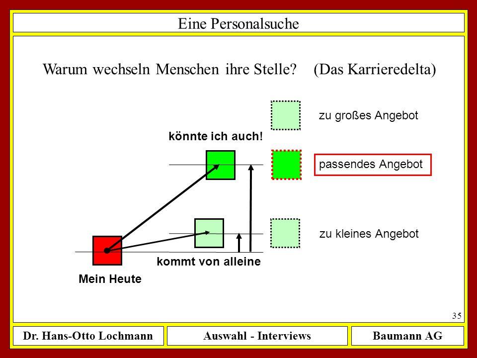 Dr. Hans-Otto LochmannAuswahl - InterviewsBaumann AG 35 Eine Personalsuche Warum wechseln Menschen ihre Stelle?(Das Karrieredelta) Mein Heute kommt vo