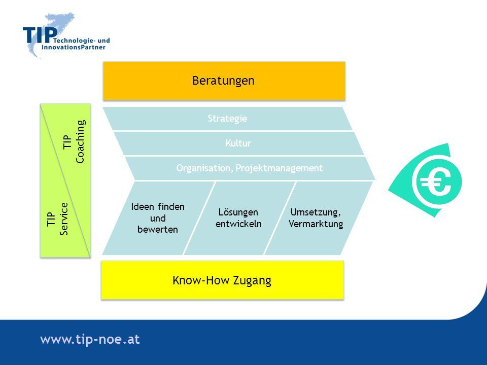 www.tip-noe.at Umsetzung, Vermarktung Lösungen entwickeln Ideen finden und bewerten Organisation, Projektmanagement Strategie Kultur TIP Service TIP Coaching Know-How Zugang Beratungen