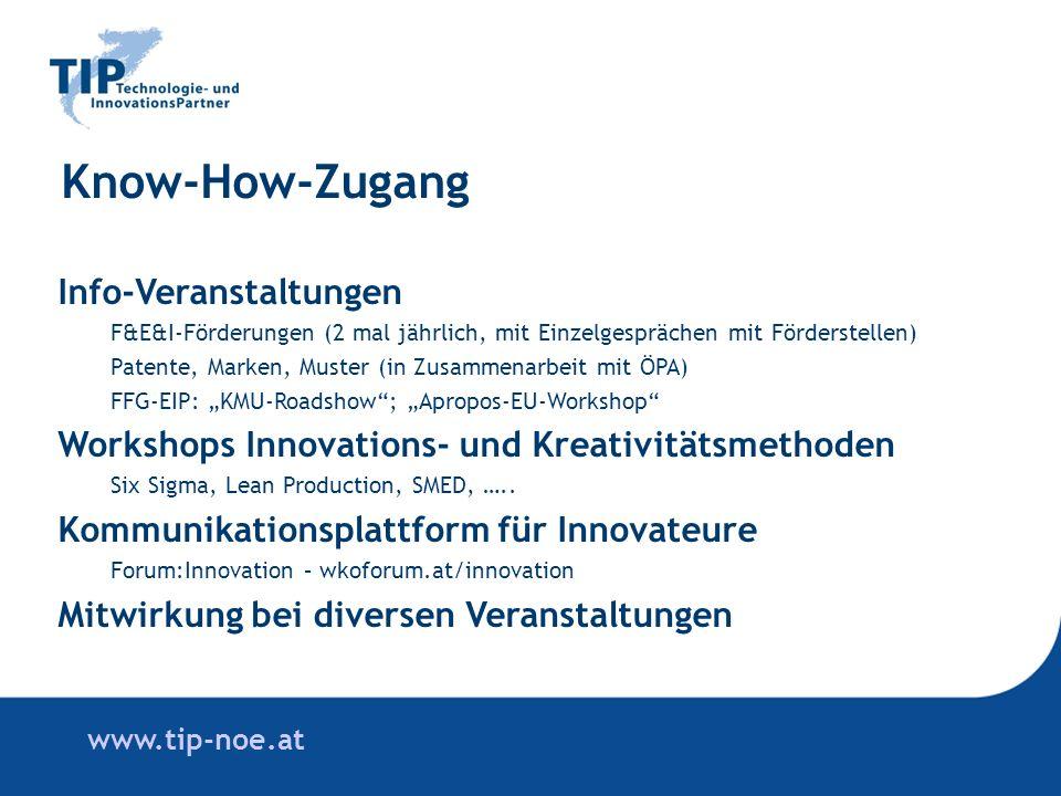 www.tip-noe.at Know-How-Zugang Info-Veranstaltungen F&E&I-Förderungen (2 mal jährlich, mit Einzelgesprächen mit Förderstellen) Patente, Marken, Muster (in Zusammenarbeit mit ÖPA) FFG-EIP: KMU-Roadshow; Apropos-EU-Workshop Workshops Innovations- und Kreativitätsmethoden Six Sigma, Lean Production, SMED, …..