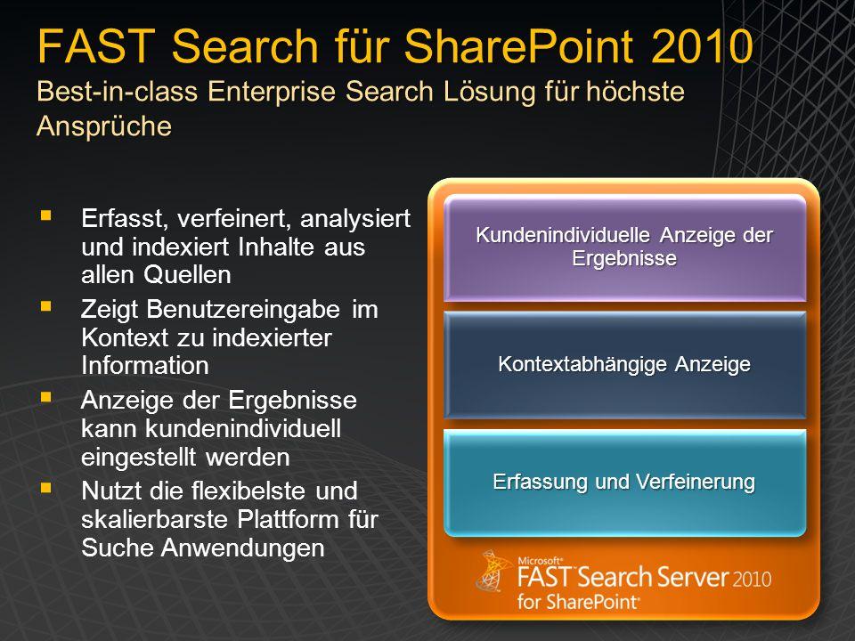 FAST Search für SharePoint 2010 Best-in-class Enterprise Search Lösung für höchste Ansprüche Erfasst, verfeinert, analysiert und indexiert Inhalte aus allen Quellen Zeigt Benutzereingabe im Kontext zu indexierter Information Anzeige der Ergebnisse kann kundenindividuell eingestellt werden Nutzt die flexibelste und skalierbarste Plattform für Suche Anwendungen Kundenindividuelle Anzeige der Ergebnisse Kontextabhängige Anzeige Erfassung und Verfeinerung