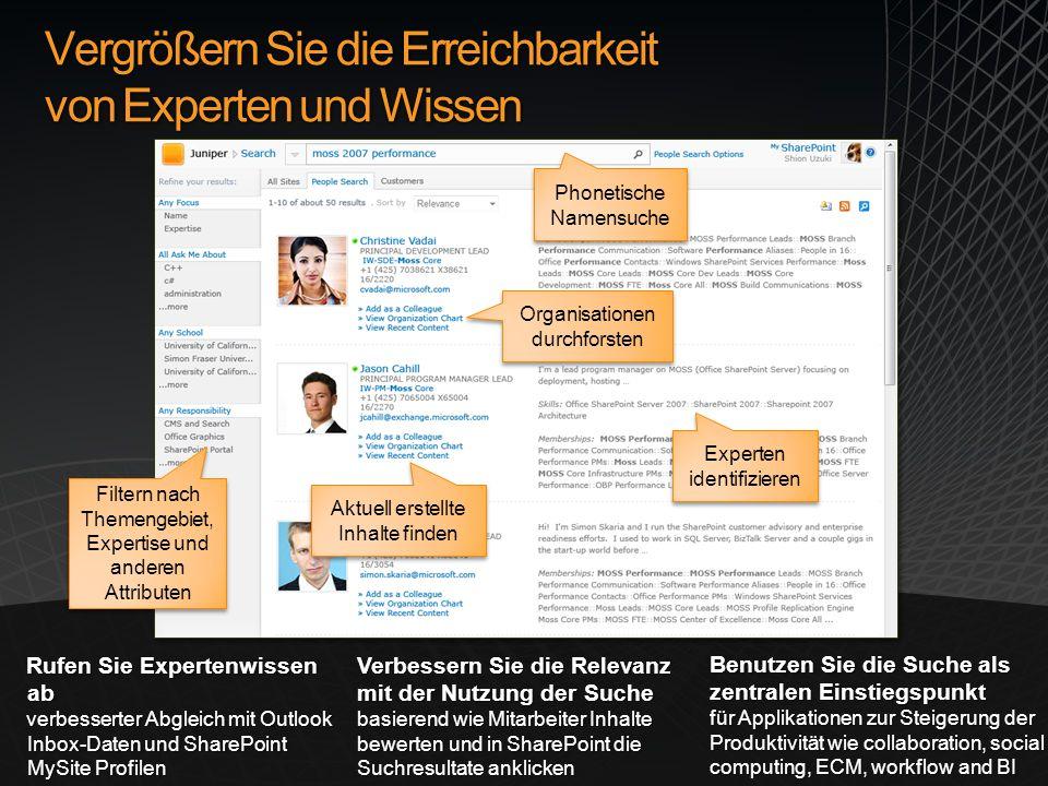 Vergrößern Sie die Erreichbarkeit von Experten und Wissen Organisationen durchforsten Aktuell erstellte Inhalte finden Experten identifizieren Filtern nach Themengebiet, Expertise und anderen Attributen Rufen Sie Expertenwissen ab verbesserter Abgleich mit Outlook Inbox-Daten und SharePoint MySite Profilen Verbessern Sie die Relevanz mit der Nutzung der Suche basierend wie Mitarbeiter Inhalte bewerten und in SharePoint die Suchresultate anklicken Benutzen Sie die Suche als zentralen Einstiegspunkt für Applikationen zur Steigerung der Produktivität wie collaboration, social computing, ECM, workflow and BI Phonetische Namensuche