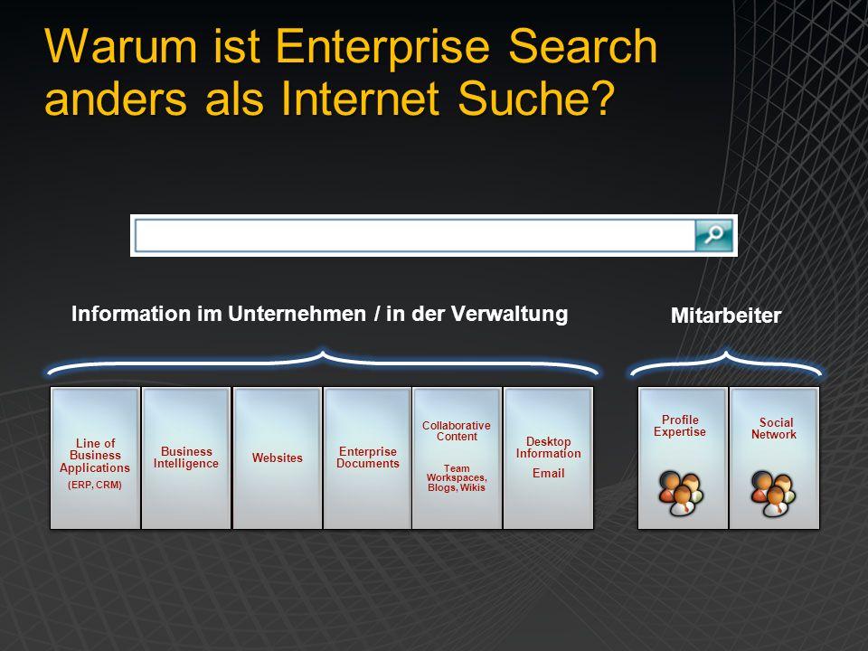Internet Suche ist anders als Unternehmensweite Suche 1.Suche endet nicht mit Trefferliste Treffer weiter Bearbeiten 2.Berücksichtigung von Zugriffsrechten Treffer ausblenden 3.Einbeziehung von internen Systemen CMS, DMS, DB, MAIL,… 4.Detail-Seiten für einen Treffer Offene Bearbeitungs-Fälle.
