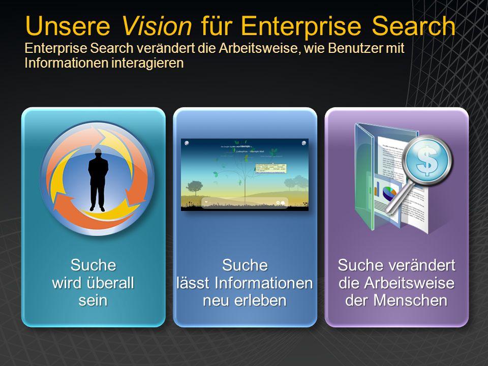 Suche lässt Informationen neu erleben Suche Suche verändert die Arbeitsweise der Menschen Suche wird überall seinSuche sein Unsere Vision für Enterprise Search Enterprise Search verändert die Arbeitsweise, wie Benutzer mit Informationen interagieren