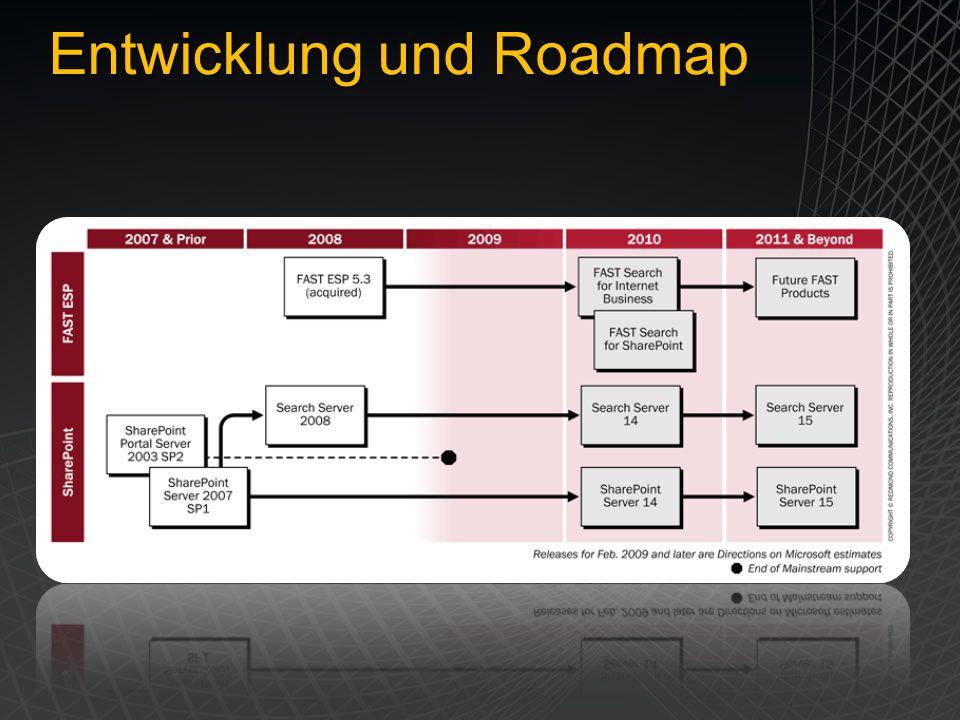 Entwicklung und Roadmap
