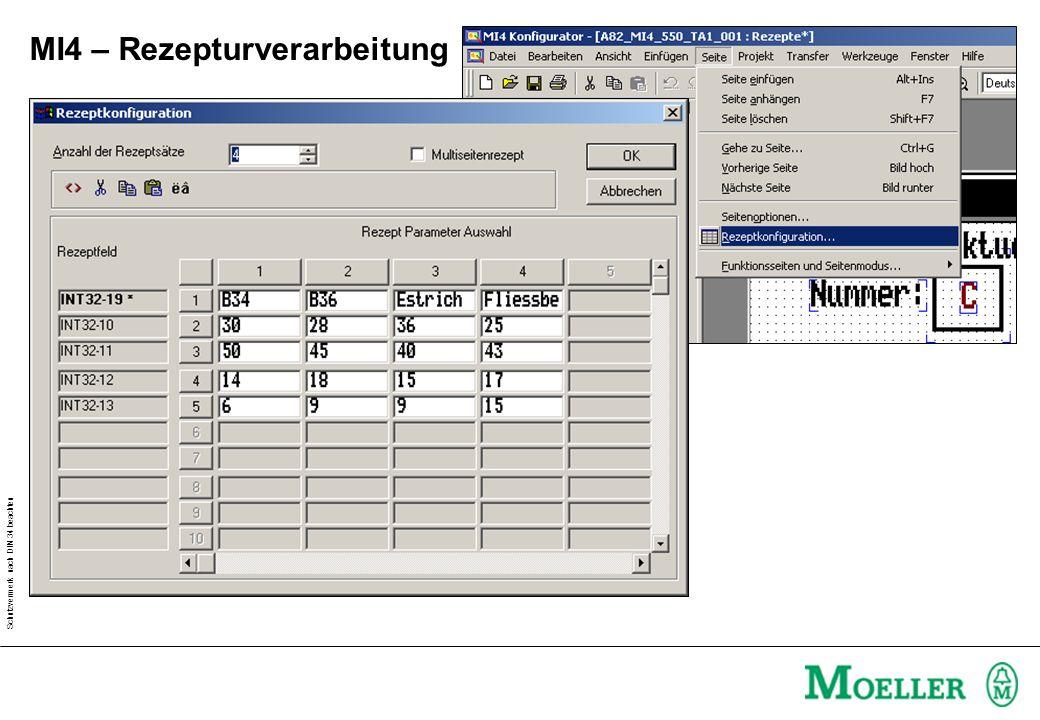 Schutzvermerk nach DIN 34 beachten MI4 – Rezepturverarbeitung