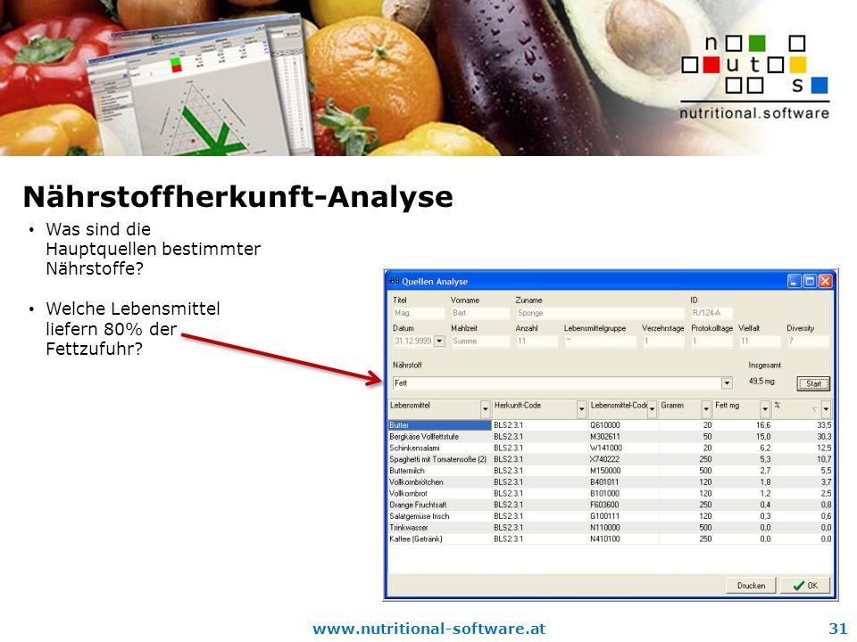 www.nutritional-software.at31 Nährstoffherkunft-Analyse Was sind die Hauptquellen bestimmter Nährstoffe.