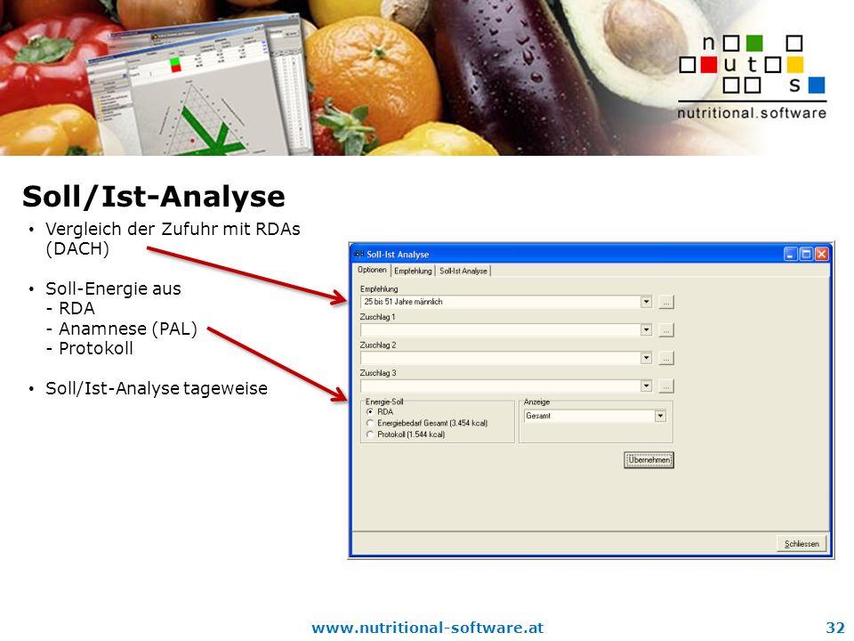 www.nutritional-software.at32 Soll/Ist-Analyse Vergleich der Zufuhr mit RDAs (DACH) Soll-Energie aus - RDA - Anamnese (PAL) - Protokoll Soll/Ist-Analyse tageweise