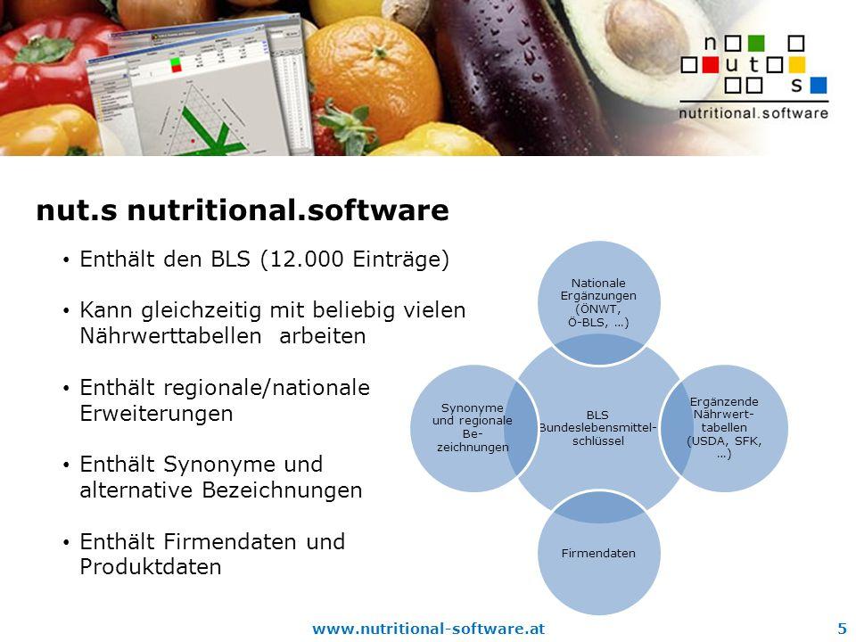 www.nutritional-software.at5 BLS Bundeslebensmittel- schlüssel Nationale Ergänzungen (ÖNWT, Ö-BLS, …) Ergänzende Nährwert- tabellen (USDA, SFK, …) Firmendaten Synonyme und regionale Be- zeichnungen nut.s nutritional.software Enthält den BLS (12.000 Einträge) Kann gleichzeitig mit beliebig vielen Nährwerttabellen arbeiten Enthält regionale/nationale Erweiterungen Enthält Synonyme und alternative Bezeichnungen Enthält Firmendaten und Produktdaten