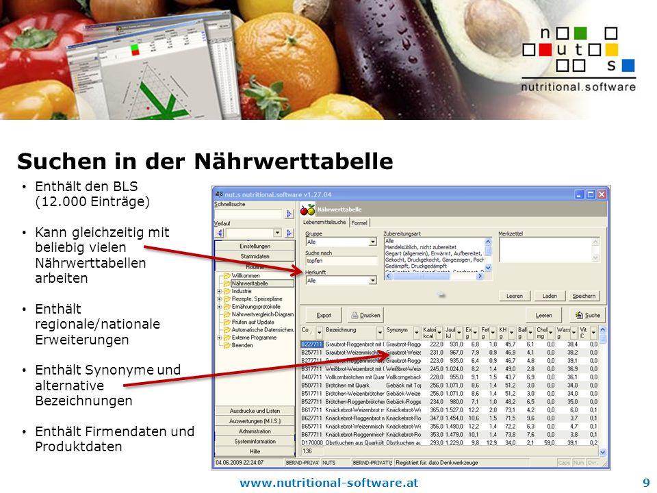 www.nutritional-software.at9 Suchen in der Nährwerttabelle Enthält den BLS (12.000 Einträge) Kann gleichzeitig mit beliebig vielen Nährwerttabellen arbeiten Enthält regionale/nationale Erweiterungen Enthält Synonyme und alternative Bezeichnungen Enthält Firmendaten und Produktdaten
